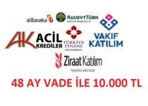 48 Ay Vade İle 10.000 TL Finansmanı En Hesaplı Veren Katılım Bankası Hangisi